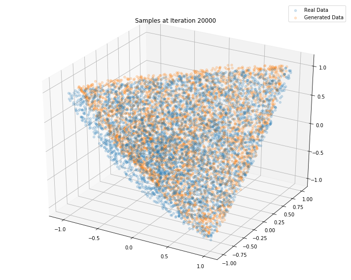 CorrGAN: A GAN for sampling correlation matrices (Part I)