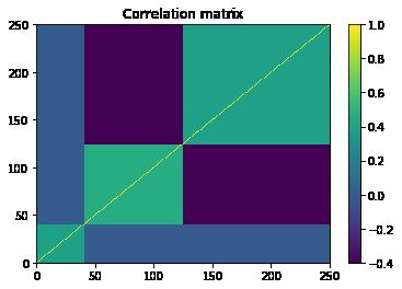 Hierarchical Risk Parity - Implementation & Experiments (Part I)